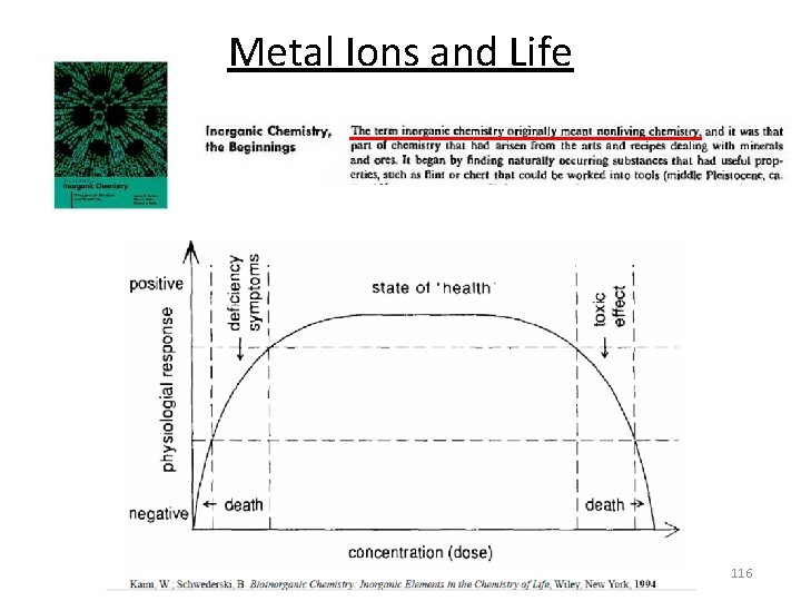 Metal Ions and Life 116