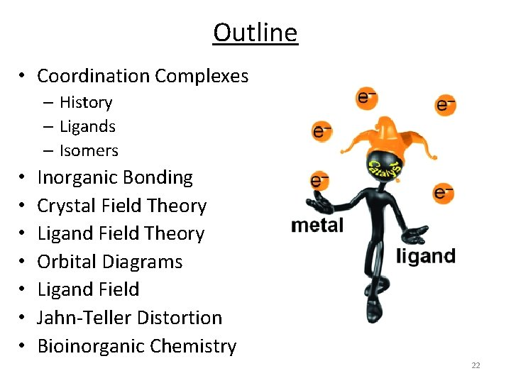 Outline • Coordination Complexes – History – Ligands – Isomers • • Inorganic Bonding