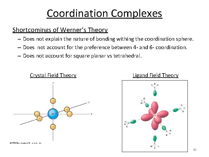 Coordination Complexes Shortcomings of Werner's Theory – Does not explain the nature of bonding