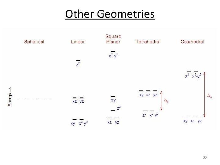 Other Geometries 35