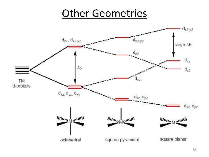 Other Geometries 36