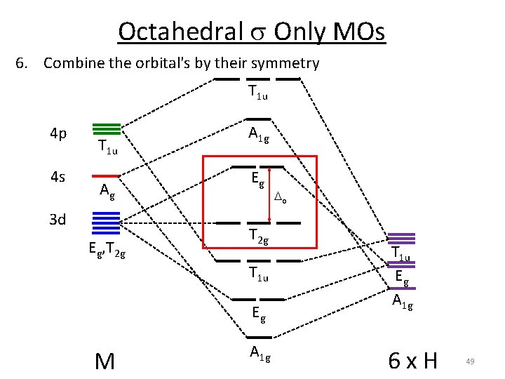 Octahedral s Only MOs 6. Combine the orbital's by their symmetry T 1 u
