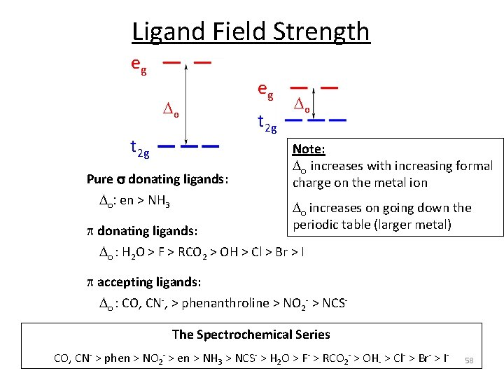 Ligand Field Strength eg o t 2 g Pure s donating ligands: o: en