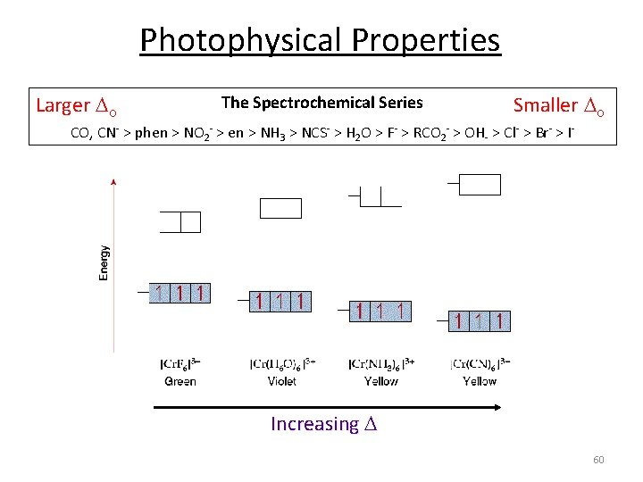 Photophysical Properties Larger o The Spectrochemical Series Smaller o CO, CN‐ > phen >