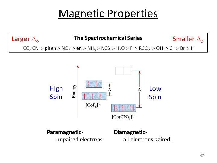 Magnetic Properties Larger o Smaller o The Spectrochemical Series CO, CN‐ > phen >