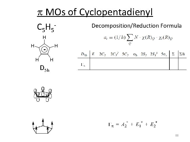 p MOs of Cyclopentadienyl C 5 H 5 ‐ Decomposition/Reduction Formula D 5 h