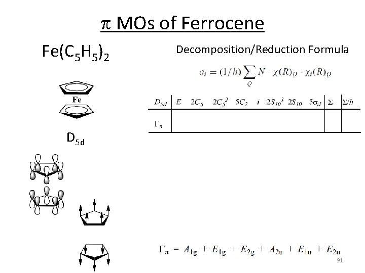 p MOs of Ferrocene Fe(C 5 H 5)2 Decomposition/Reduction Formula D 5 d 91