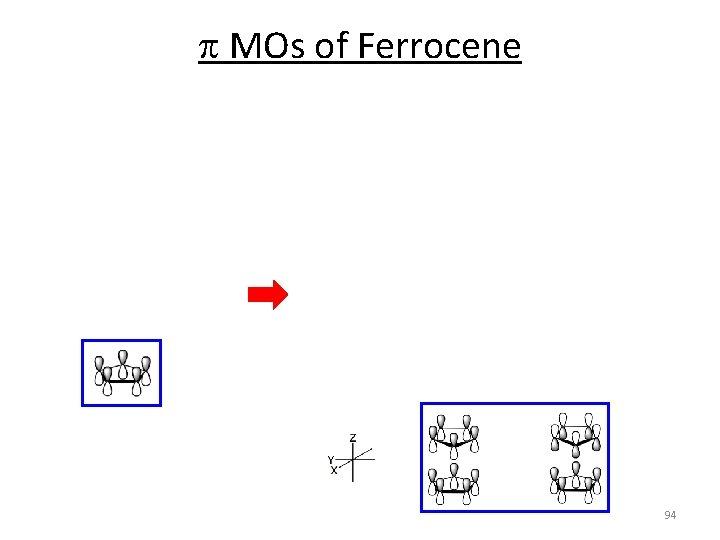 p MOs of Ferrocene 94