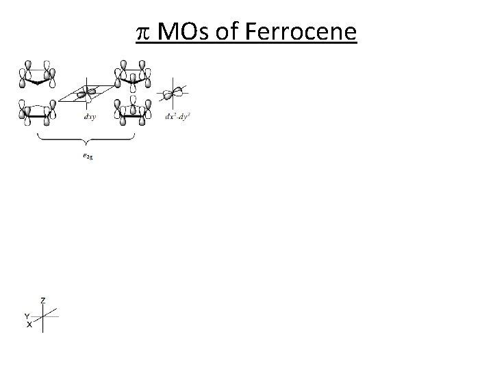 p MOs of Ferrocene 98