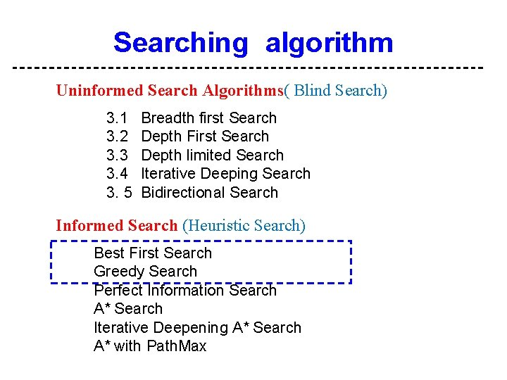 2 Searching algorithm Uninformed Search Algorithms( Blind Search) 3. 1 3. 2 3. 3