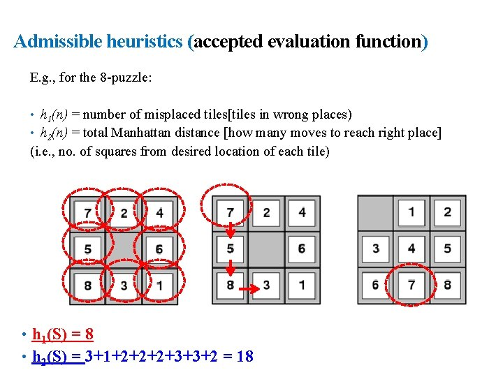 25 Admissible heuristics (accepted evaluation function) E. g. , for the 8 -puzzle: •