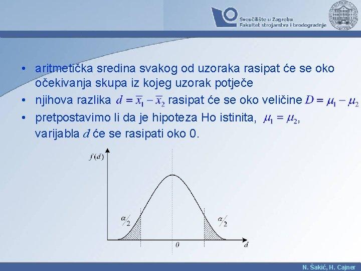 • aritmetička sredina svakog od uzoraka rasipat će se oko očekivanja skupa iz