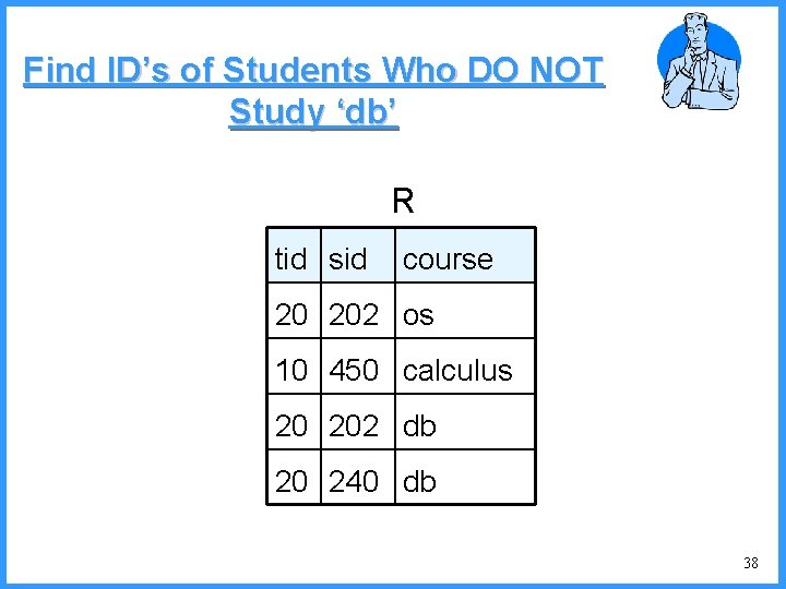 Find ID's of Students Who DO NOT Study 'db' R tid sid course 20