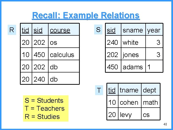 Recall: Example Relations R tid sid course S sid sname year 20 202 os