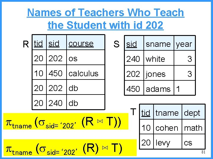Names of Teachers Who Teach the Student with id 202 R tid sid course