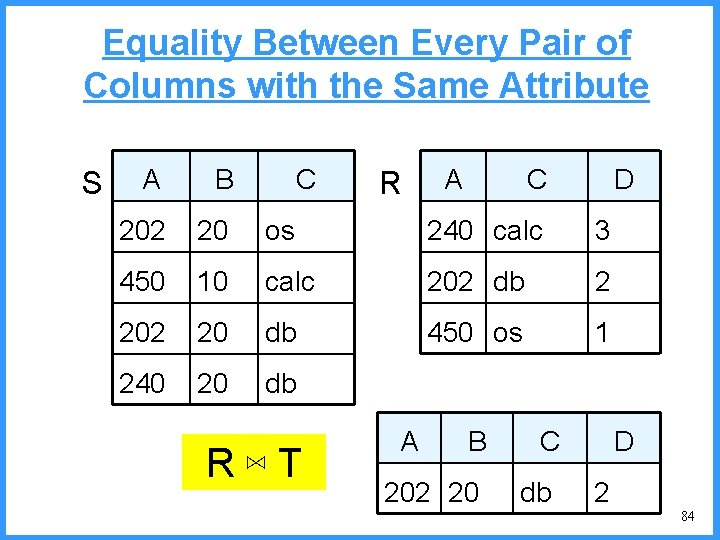 Equality Between Every Pair of Columns with the Same Attribute S C A C