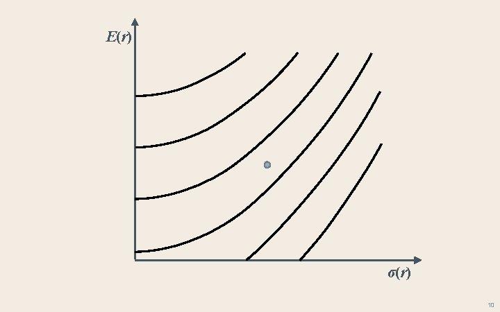 E(r) σ(r) 10