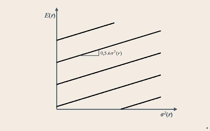 E(r) σ2(r) 4
