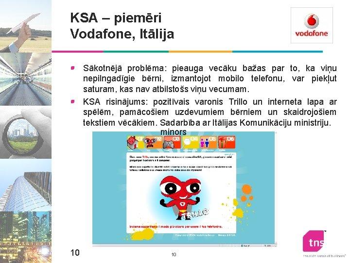 KSA – piemēri Vodafone, Itālija Sākotnējā problēma: pieauga vecāku bažas par to, ka viņu