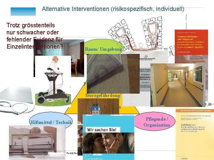 Alternative Interventionen (risikospezifisch, individuell) Trotz grösstenteils nur schwacher oder fehlender Evidenz für Einzelinterventionen!! Raum/