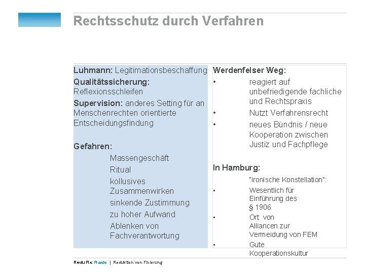 Rechtsschutz durch Verfahren Luhmann: Legitimationsbeschaffung Qualitätssicherung: Reflexionsschleifen Supervision: anderes Setting für an Menschenrechten orientierte