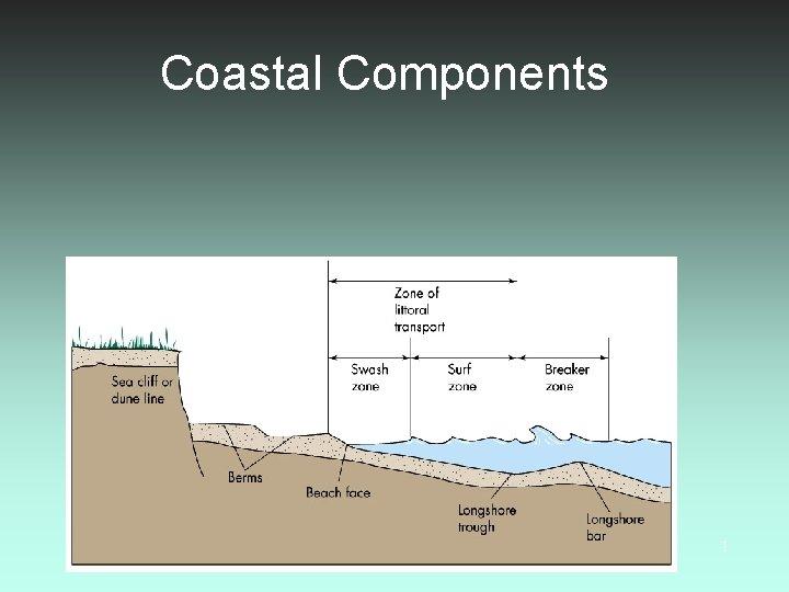 Coastal Components GLY 2030 C 1