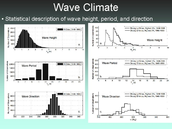 Wave Climate • Statistical description of wave height, period, and direction