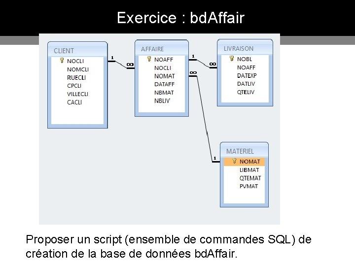 Exercice : bd. Affair Proposer un script (ensemble de commandes SQL) de création de