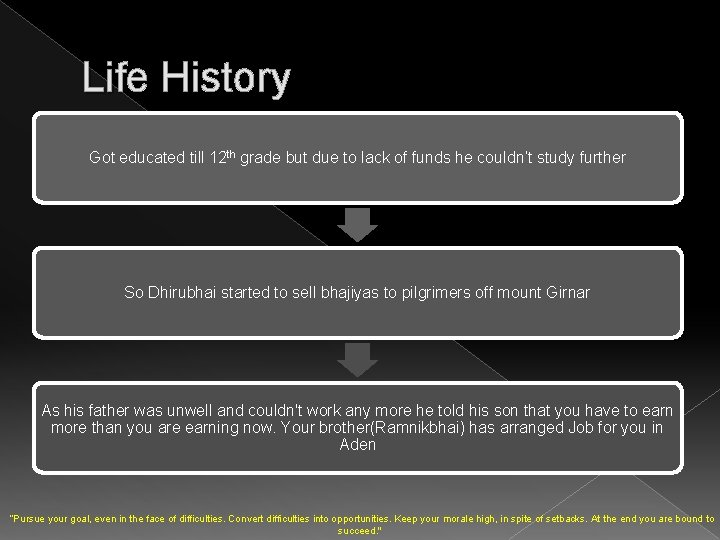 Life History Got educated till 12 th grade but due to lack of funds