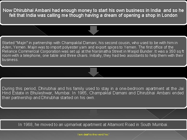 Now Dhirubhai Ambani had enough money to start his own business in India and