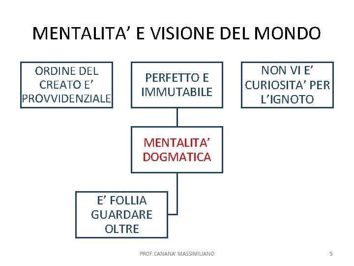 MENTALITA' E VISIONE DEL MONDO ORDINE DEL CREATO E' PROVVIDENZIALE PERFETTO E IMMUTABILE NON