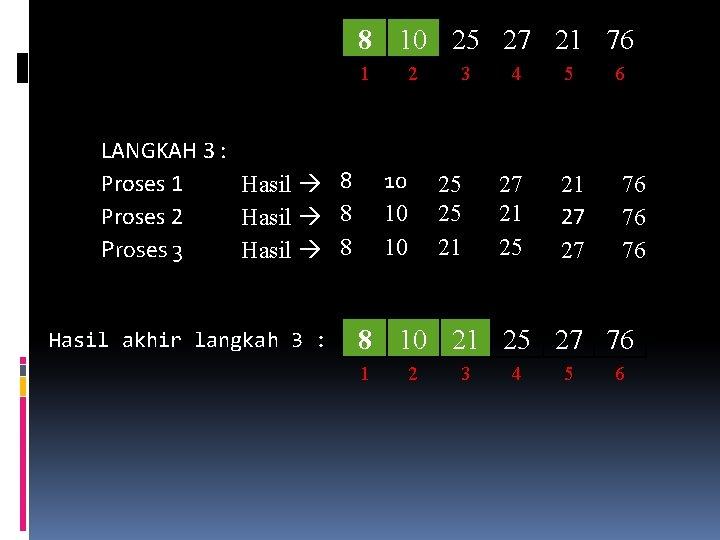 8 10 25 27 21 76 1 LANGKAH 3 : Proses 1 Hasil 8
