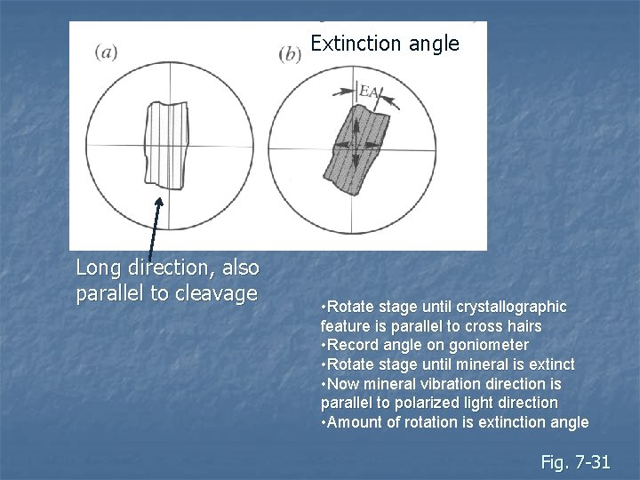 Extinction angle Long direction, also parallel to cleavage • Rotate stage until crystallographic feature