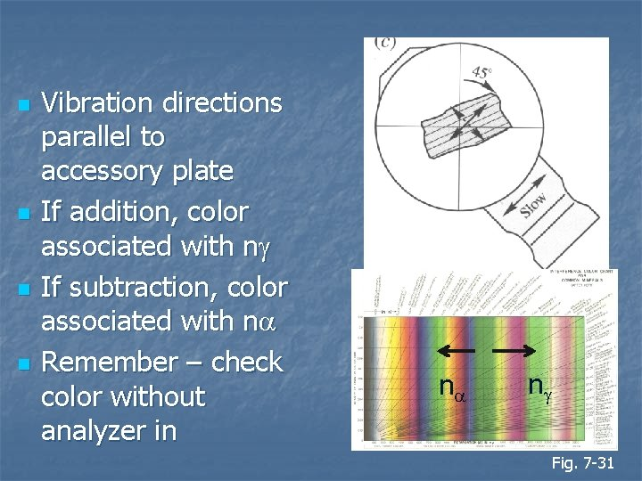 n n Vibration directions parallel to accessory plate If addition, color associated with ng
