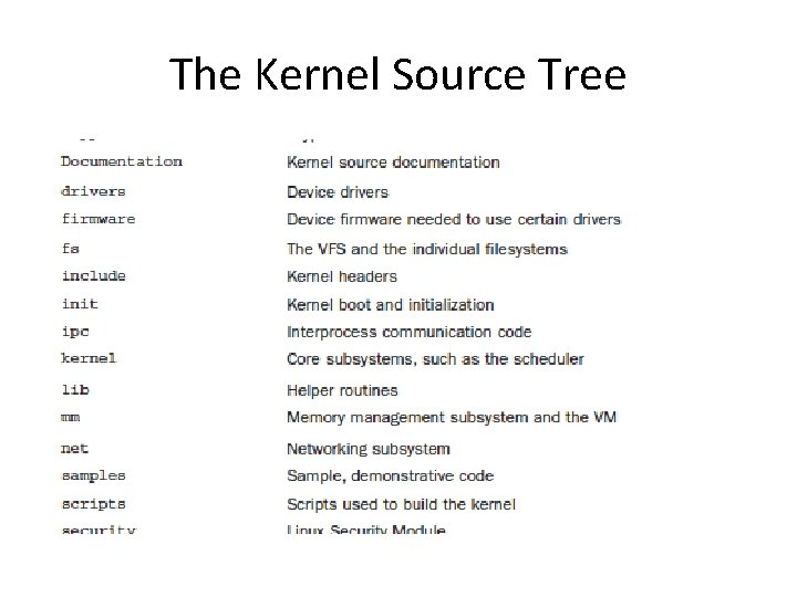 The Kernel Source Tree
