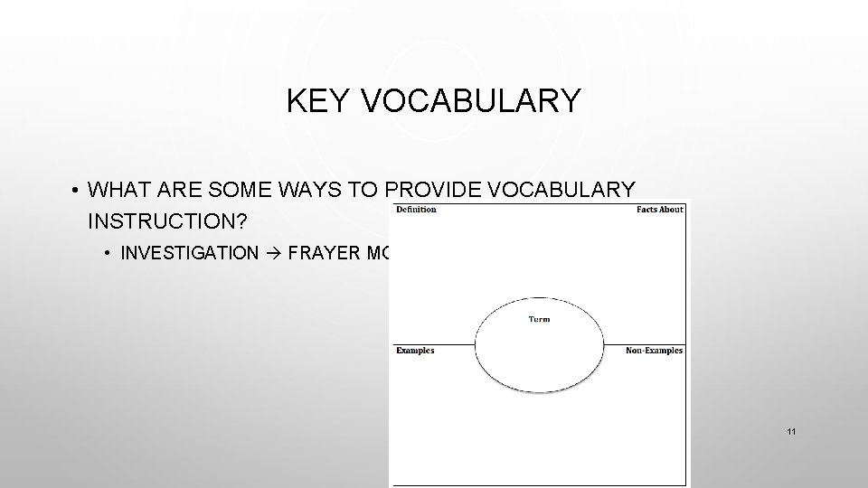 KEY VOCABULARY • WHAT ARE SOME WAYS TO PROVIDE VOCABULARY INSTRUCTION? • INVESTIGATION FRAYER