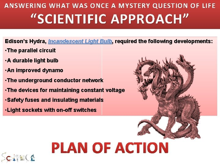 """ANSWERING WHAT WAS ONCE A MYSTERY QUESTION OF LIFE """"SCIENTIFIC APPROACH"""" Edison's Hydra, Incandescent"""