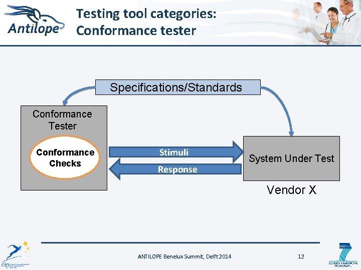 Testing tool categories: Conformance tester Specifications/Standards Conformance Tester Conformance Checks Stimuli Response System Under