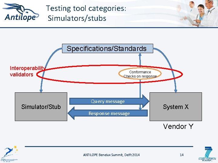 Testing tool categories: Simulators/stubs Specifications/Standards Interoperability validators Simulator/Stub Conformance Checks on response Query message