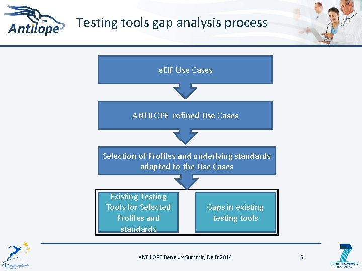 Testing tools gap analysis process e. EIF Use Cases ANTILOPE refined Use Cases Selection