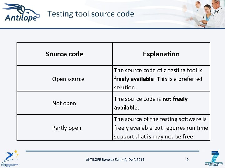 Testing tool source code Source code Explanation Open source The source code of a