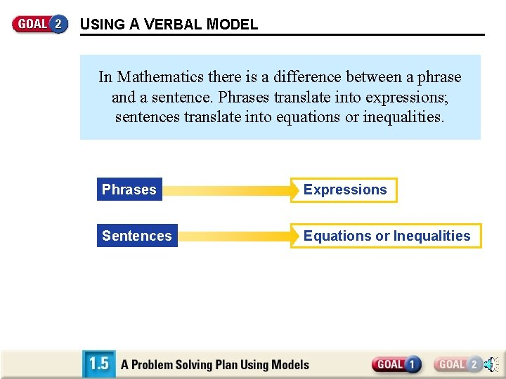 USING A VERBAL MODEL In Mathematics there is a difference between a phrase and