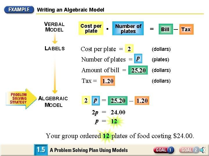 Writing an Algebraic Model VERBAL MODEL Cost per plate LABELS Cost per plate =