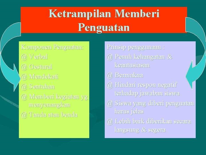 Ketrampilan Memberi Penguatan Komponen Penguatan: @ Verbal @ Gestural @ Mendekati @ Sentuhan @