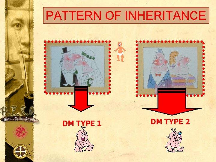 PATTERN OF INHERITANCE DM TYPE 1 DM TYPE 2