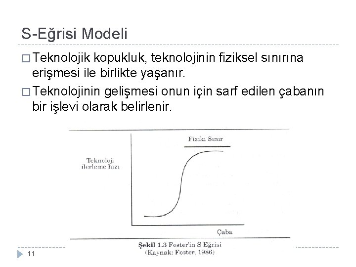 S-Eğrisi Modeli � Teknolojik kopukluk, teknolojinin fiziksel sınırına erişmesi ile birlikte yaşanır. � Teknolojinin