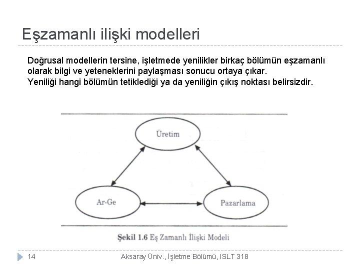 Eşzamanlı ilişki modelleri Doğrusal modellerin tersine, işletmede yenilikler birkaç bölümün eşzamanlı olarak bilgi ve