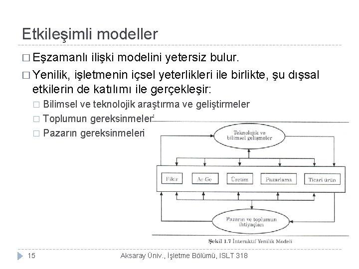 Etkileşimli modeller � Eşzamanlı ilişki modelini yetersiz bulur. � Yenilik, işletmenin içsel yeterlikleri ile