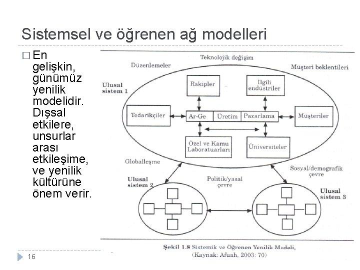 Sistemsel ve öğrenen ağ modelleri � En gelişkin, günümüz yenilik modelidir. Dışsal etkilere, unsurlar