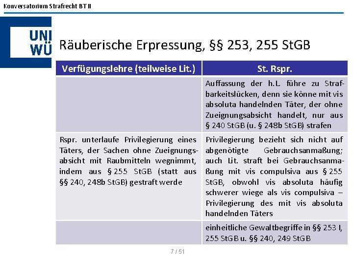 Konversatorium Strafrecht BT II Räuberische Erpressung, §§ 253, 255 St. GB Verfügungslehre (teilweise Lit.